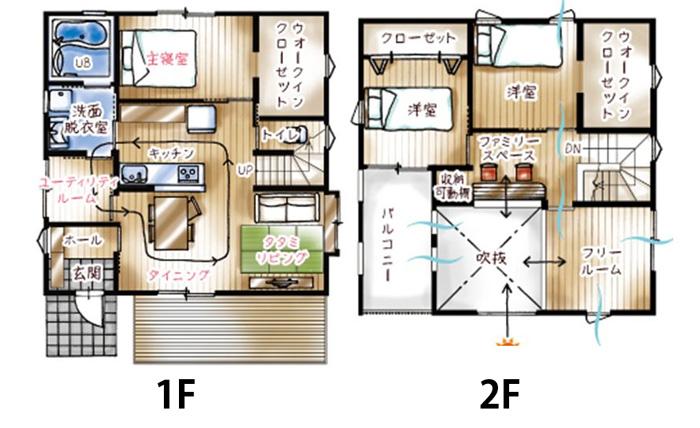 キッチンを家事動線の中心にする