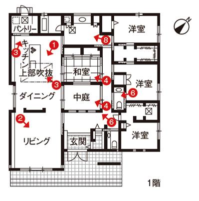50坪の二世帯住宅間取り①中庭が特徴的な三世帯同居の平屋【大和ハウス】