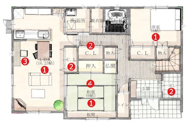 50坪の二世帯住宅間取り②各世帯の距離感を大事にした部分施設共有タイプ【泉北ホーム】