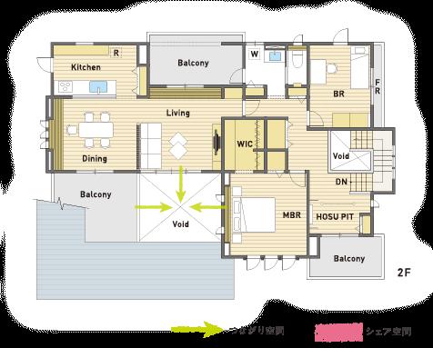 ローコストの二世帯住宅間取りプラン②中庭の共有スペースを活用【クレバリーホーム】