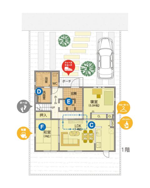 ローコストの二世帯住宅間取りプラン④廊下を少なくしてスペースを広くとった部分施設共有型【ヤマト住建】