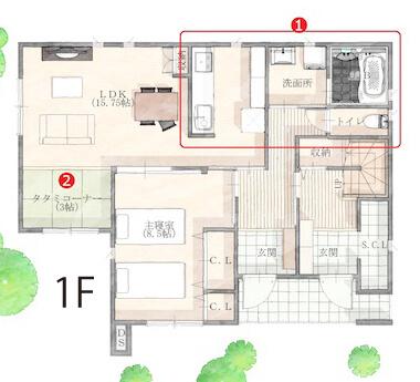 40坪の二世帯住宅間取り④両世帯が気を使わずに暮らせる完全分離2階建て【泉北ホーム】