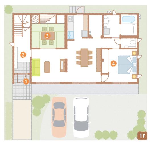 二世帯住宅完全分離型の間取り⑧場所を工夫し玄関を1つにまとめた2階建て【セキスイハイム】