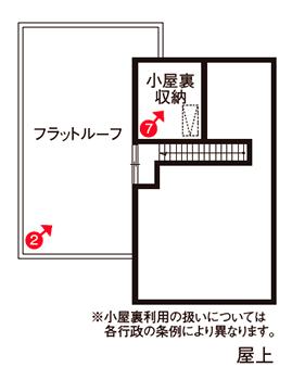 60坪の二世帯住宅間取り①広い屋上で子ども達が遊べる2階建て【大和ハウス】