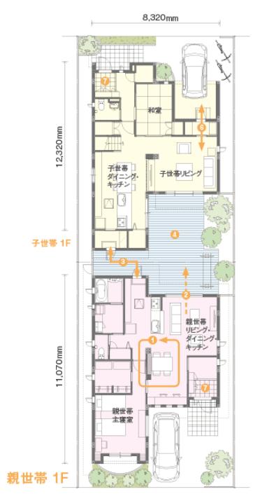 二世帯住宅の間取りパターン④完全建物分離タイプ