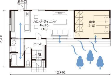 L型/住友林業20坪の平屋間取り