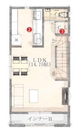 30坪のビルトインガレージ間取り④狭小住宅の3階建て。都会や密集住宅地でガレージ活用ならこのタイプ
